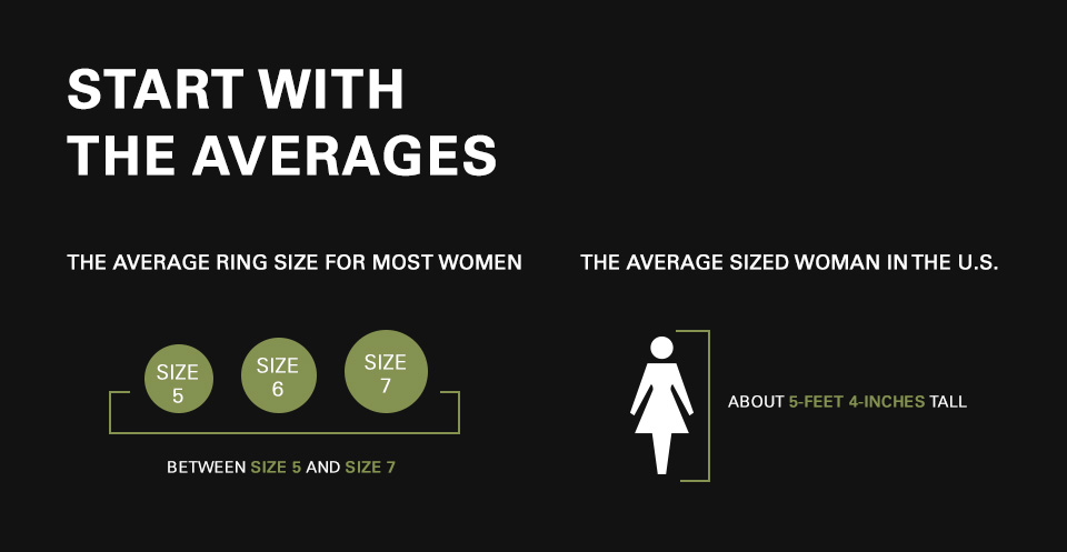 average ring sizes for women