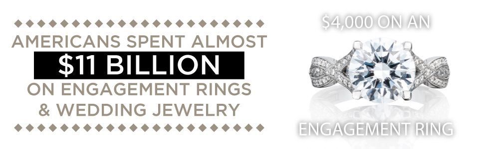americans spent $11 billion on engagement rings